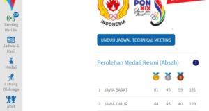Update PON 2016! Tuan Rumah Tak Tertandingi, Jatim Sukses Salip DKI