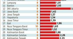 Nyumarno Desak Provinsi Dan Kabupaten Bekasi Tak Gunakan PP 78/2015